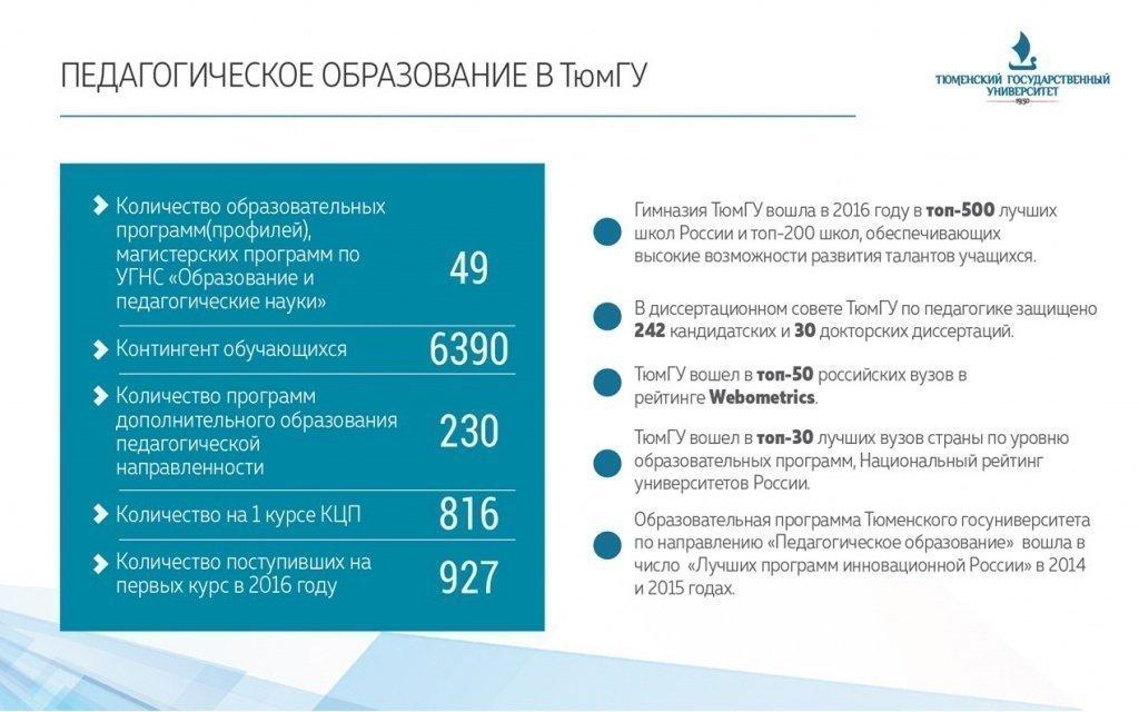 оформления производства рейтинг лучших педагогических университетов россии Знаменитости Развратные Звёзды